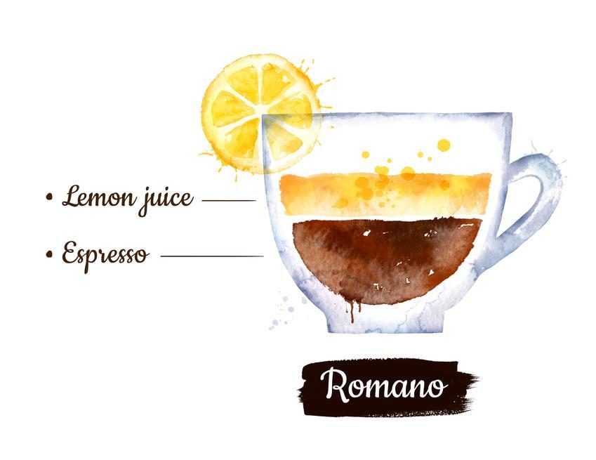 Espresso romano, czyli kawa z cytryną na schemacie proporcji, a także najlepszy przepis